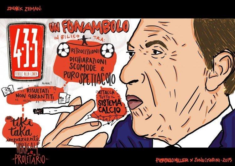 Pierpaolo Barresi Zdenek Zeman
