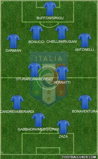 1449859_Italy